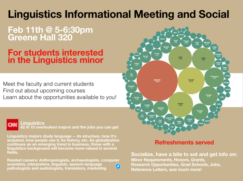 Linguistics informational meeting - Spring 2016